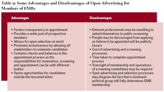 advantages and disadvantages of ad and